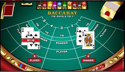 The rules and objectives of Baccarat Online